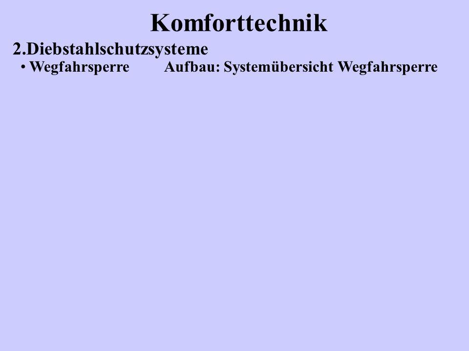 Komforttechnik 2.Diebstahlschutzsysteme