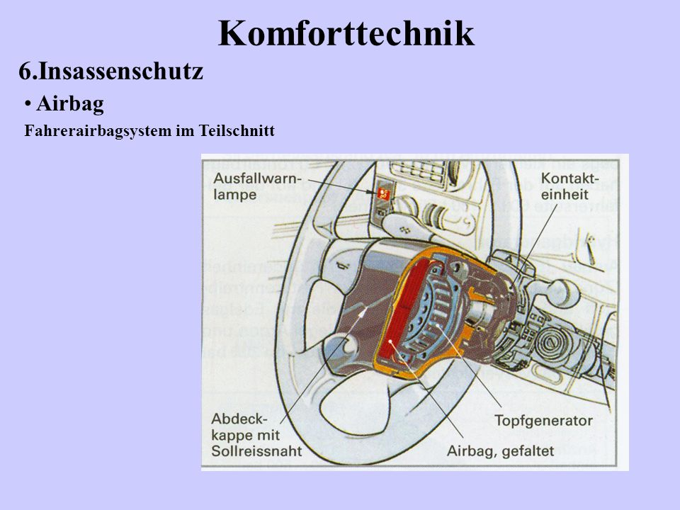 Komforttechnik 6.Insassenschutz Airbag
