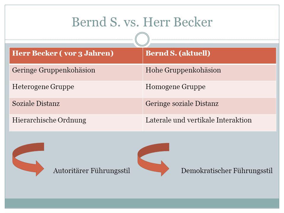 Bernd S. vs. Herr Becker Herr Becker ( vor 3 Jahren)