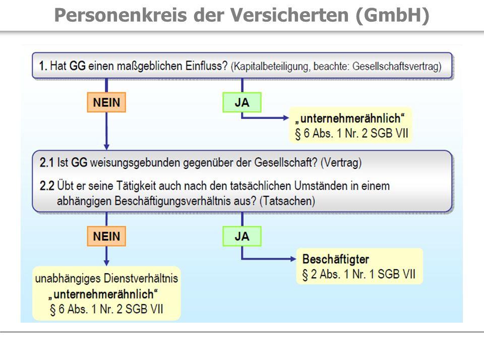 Beispiel §2 Abs. 2 SGB VII