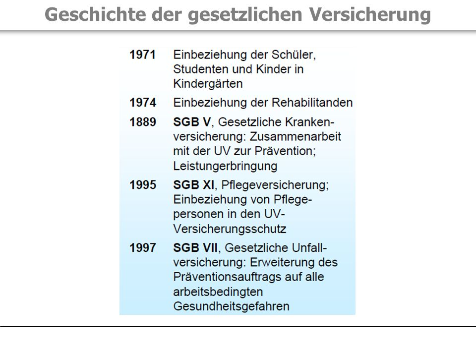 Die Sozialgesetzbücher