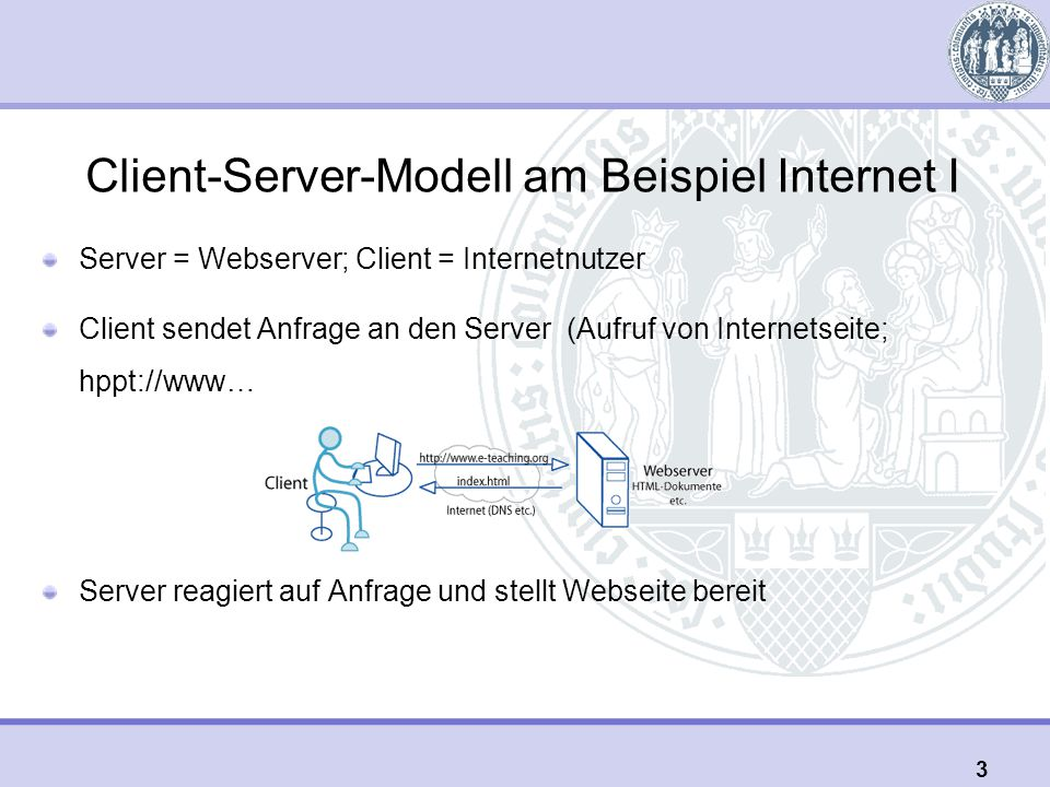 Client-Server-Modell am Beispiel Internet I