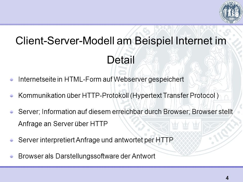 Client-Server-Modell am Beispiel Internet im Detail