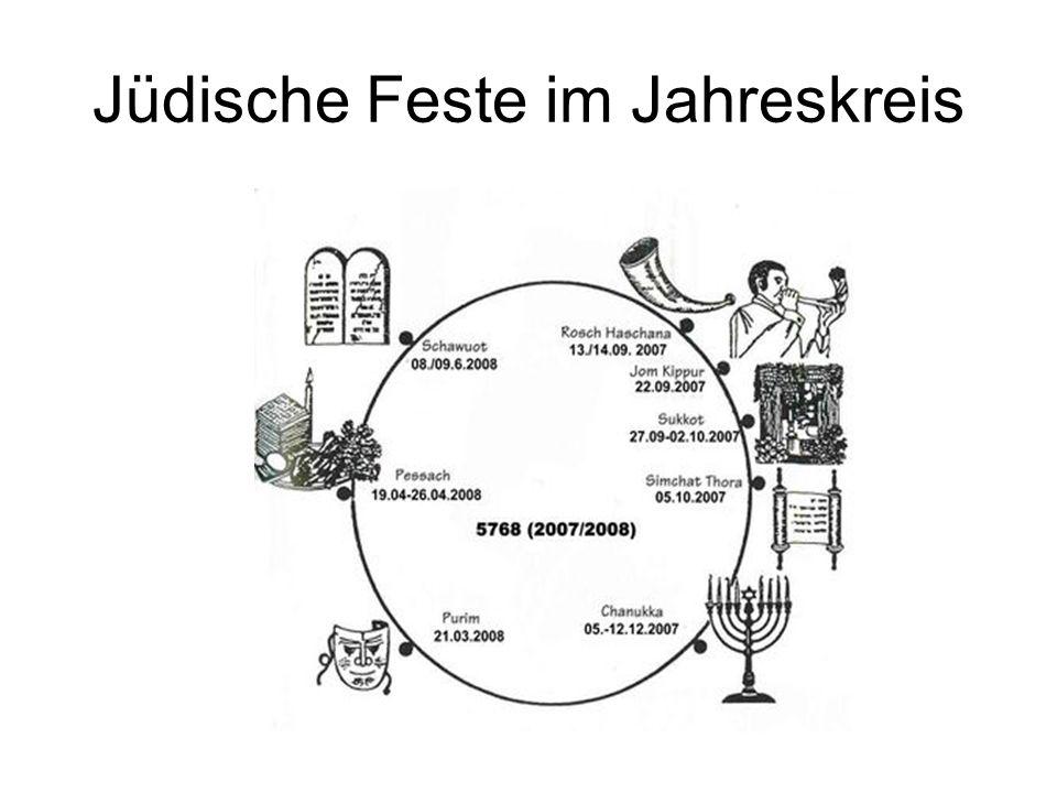 Jüdische Feste im Jahreskreis