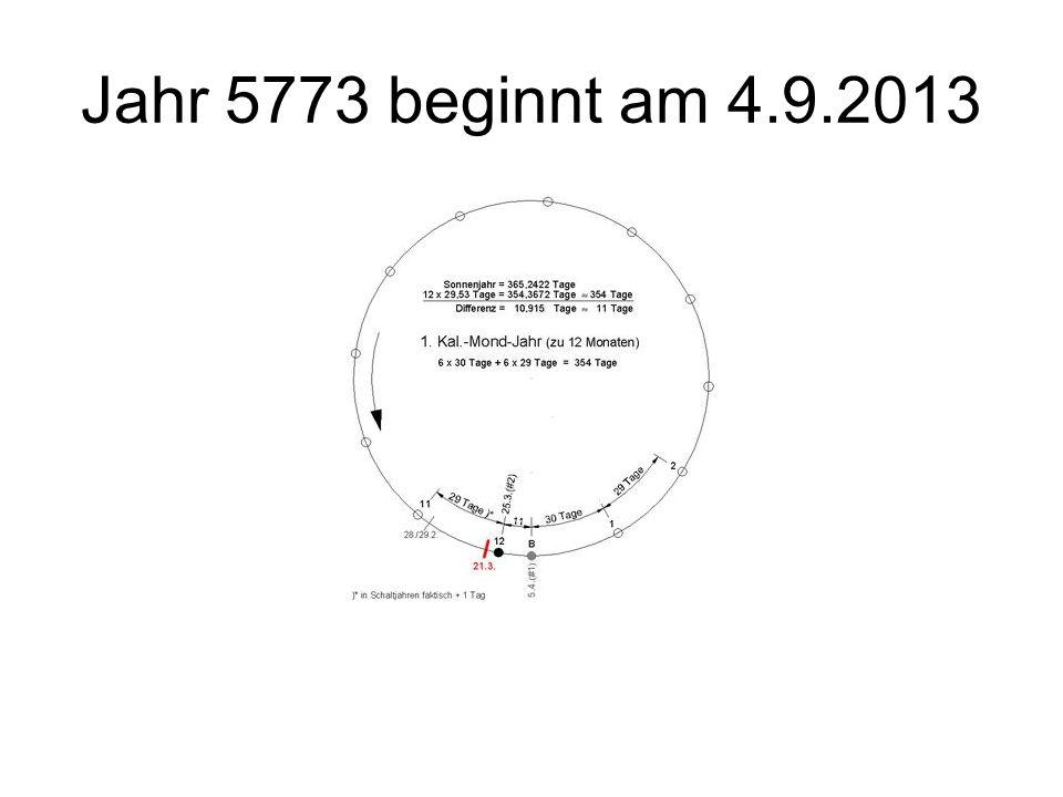 Jahr 5773 beginnt am 4.9.2013