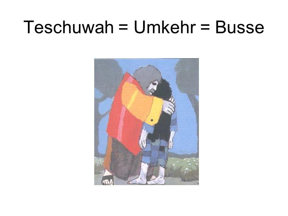 Teschuwah = Umkehr = Busse