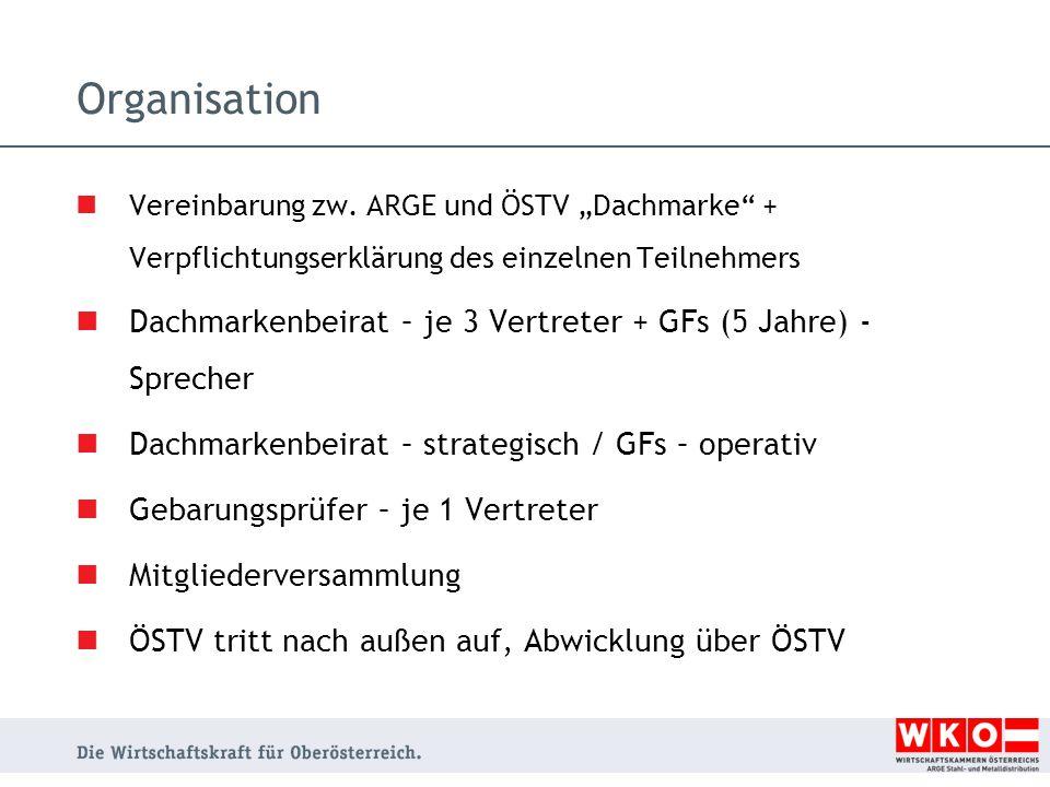 """Organisation Vereinbarung zw. ARGE und ÖSTV """"Dachmarke + Verpflichtungserklärung des einzelnen Teilnehmers."""
