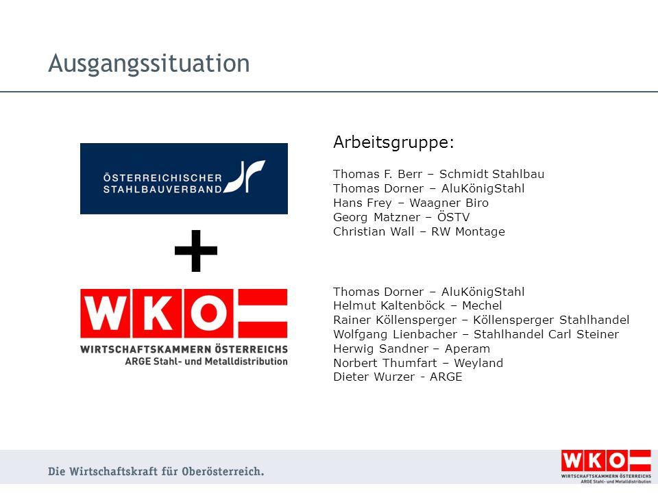 Ausgangssituation Arbeitsgruppe: Thomas F. Berr – Schmidt Stahlbau