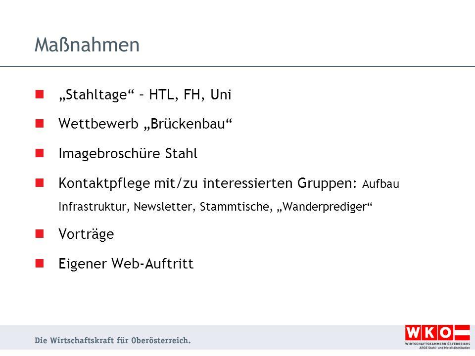 "Maßnahmen ""Stahltage – HTL, FH, Uni Wettbewerb ""Brückenbau"