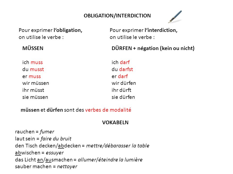 OBLIGATION/INTERDICTION