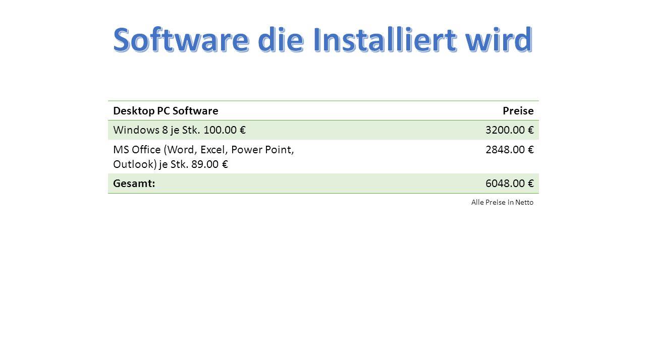 Software die Installiert wird