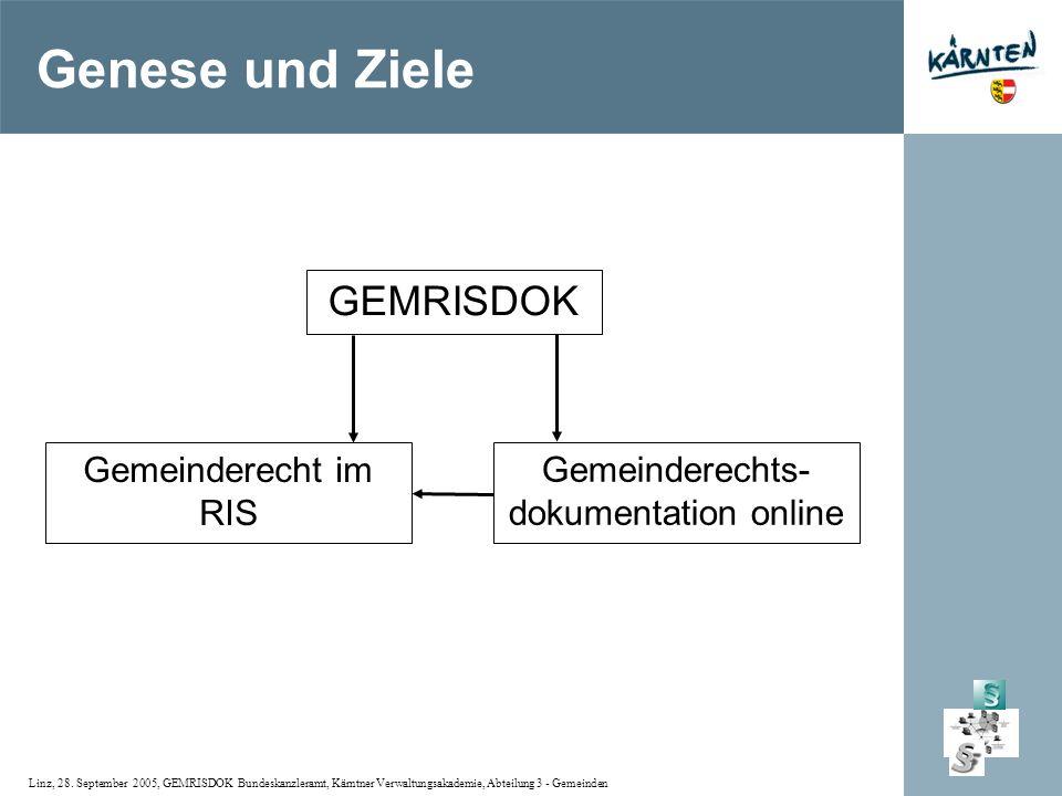 Genese und Ziele GEMRISDOK Gemeinderecht im RIS Gemeinderechts-