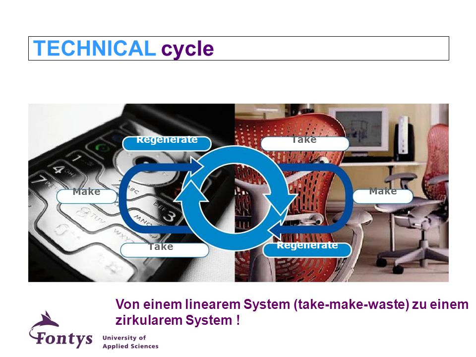 TECHNICAL cycle Regenerate. Take. Make. Make.