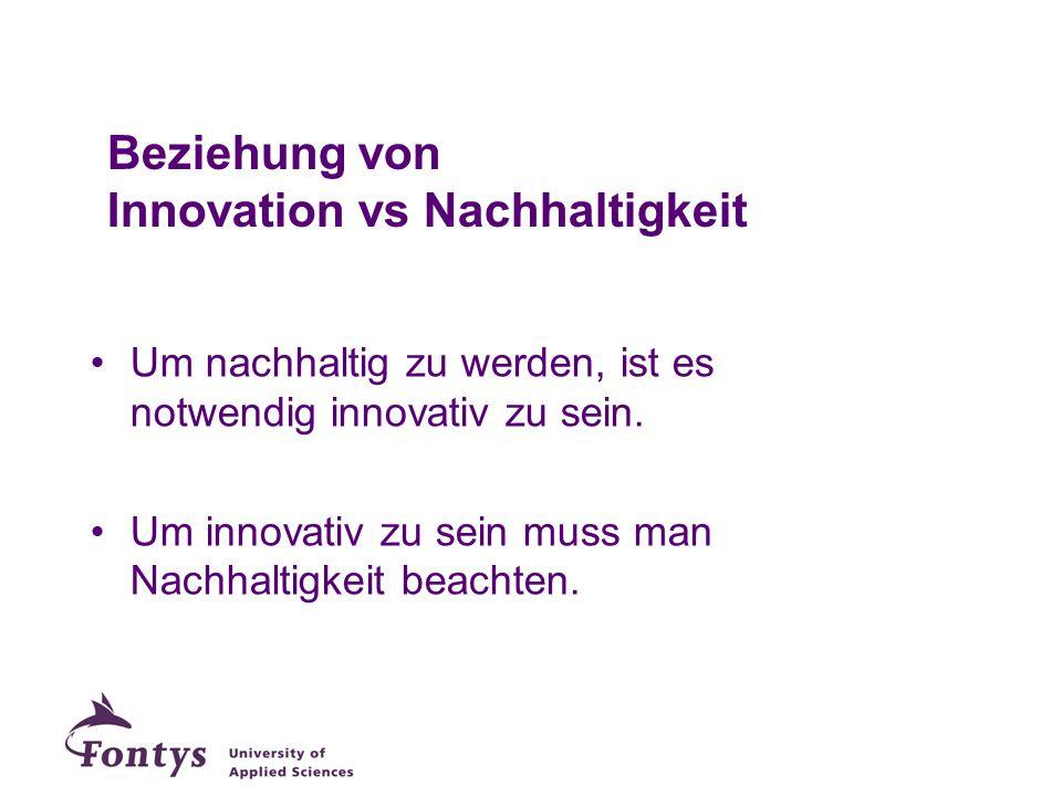 Beziehung von Innovation vs Nachhaltigkeit