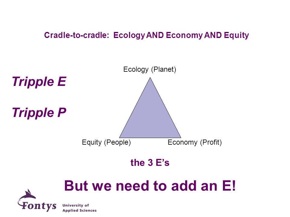 Cradle-to-cradle: Ecology AND Economy AND Equity