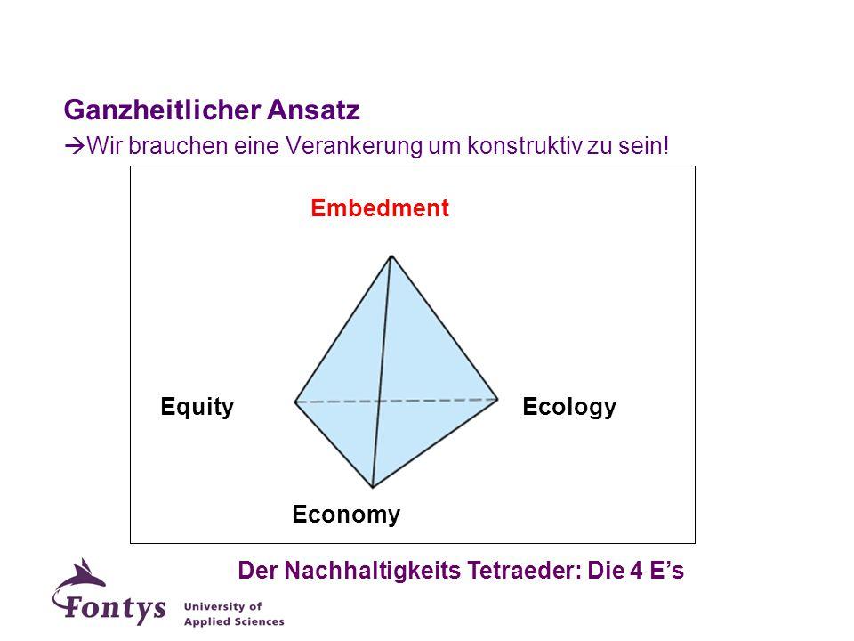 Der Nachhaltigkeits Tetraeder: Die 4 E's