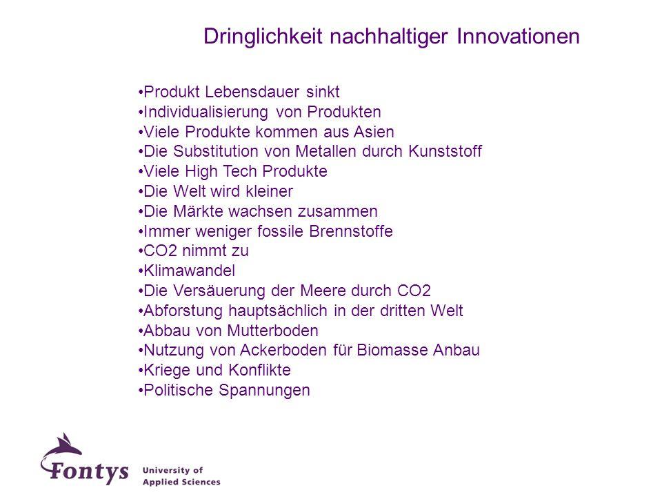Dringlichkeit nachhaltiger Innovationen
