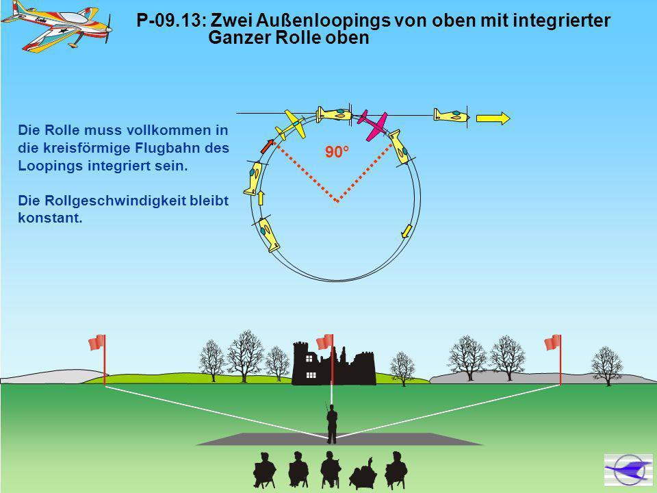 P-09. 13: Zwei Außenloopings von oben mit integrierter