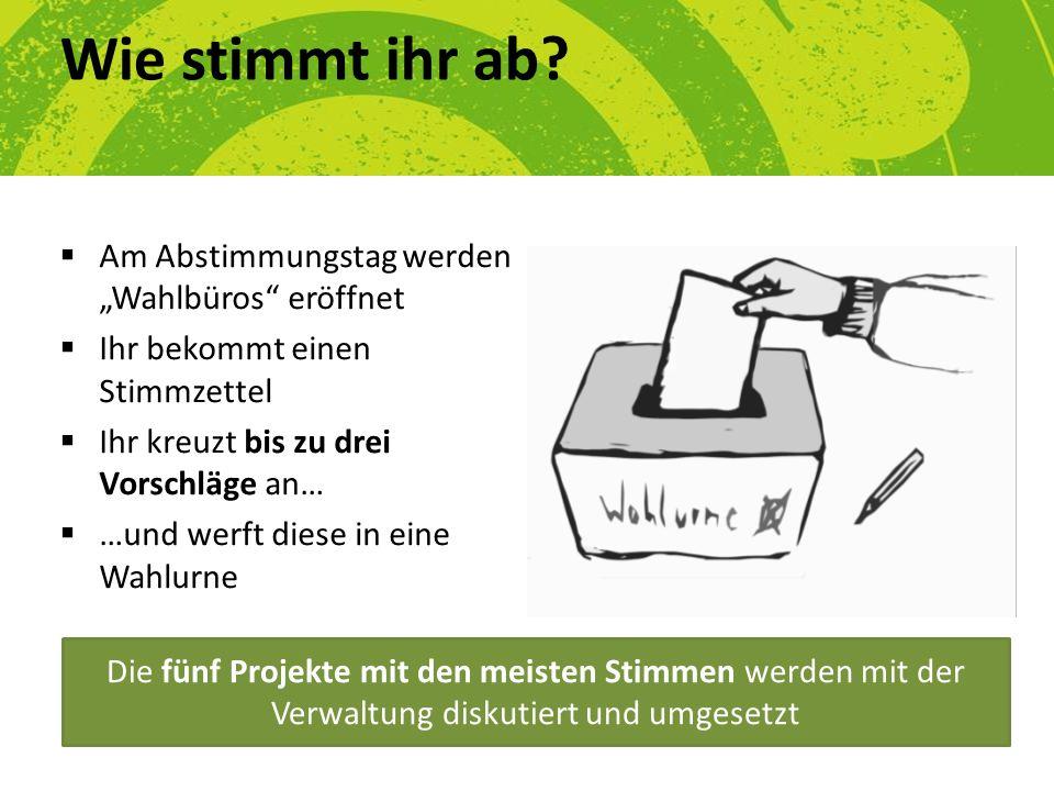"""Wie stimmt ihr ab Am Abstimmungstag werden """"Wahlbüros eröffnet"""