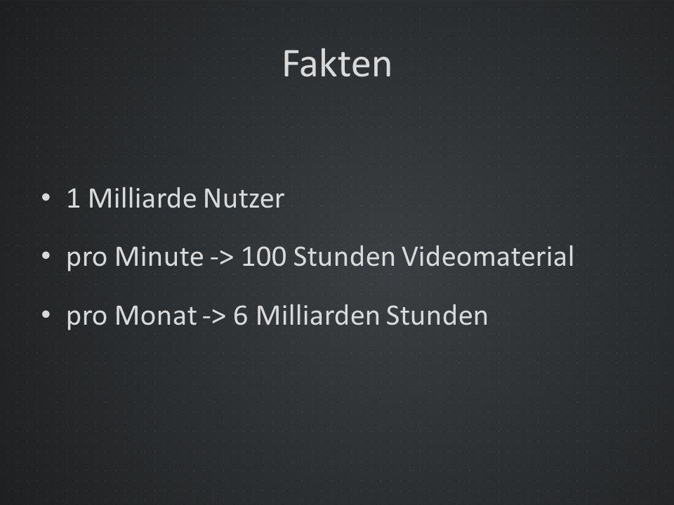 Fakten 1 Milliarde Nutzer pro Minute -> 100 Stunden Videomaterial