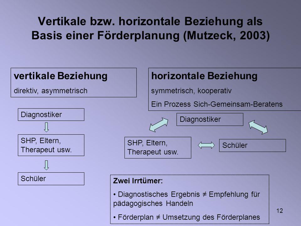 Vertikale bzw. horizontale Beziehung als Basis einer Förderplanung (Mutzeck, 2003)