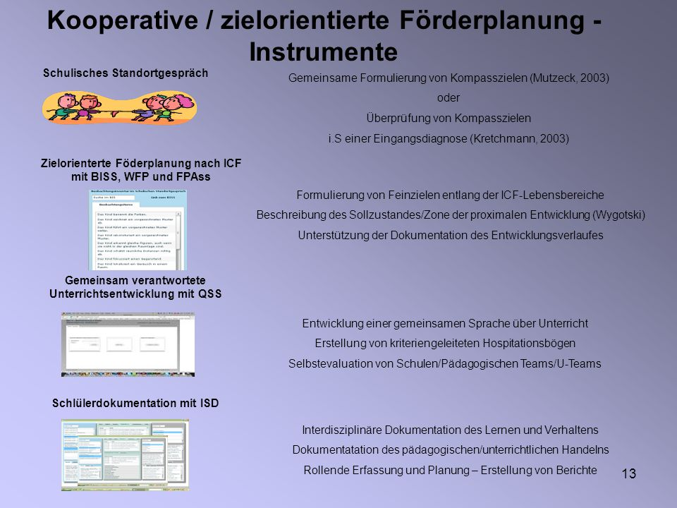 Kooperative / zielorientierte Förderplanung - Instrumente