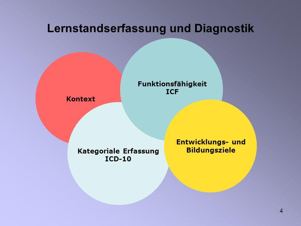 Lernstandserfassung und Diagnostik