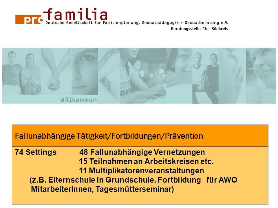 GG 1 Fallunabhängige Tätigkeit/Fortbildungen/Prävention