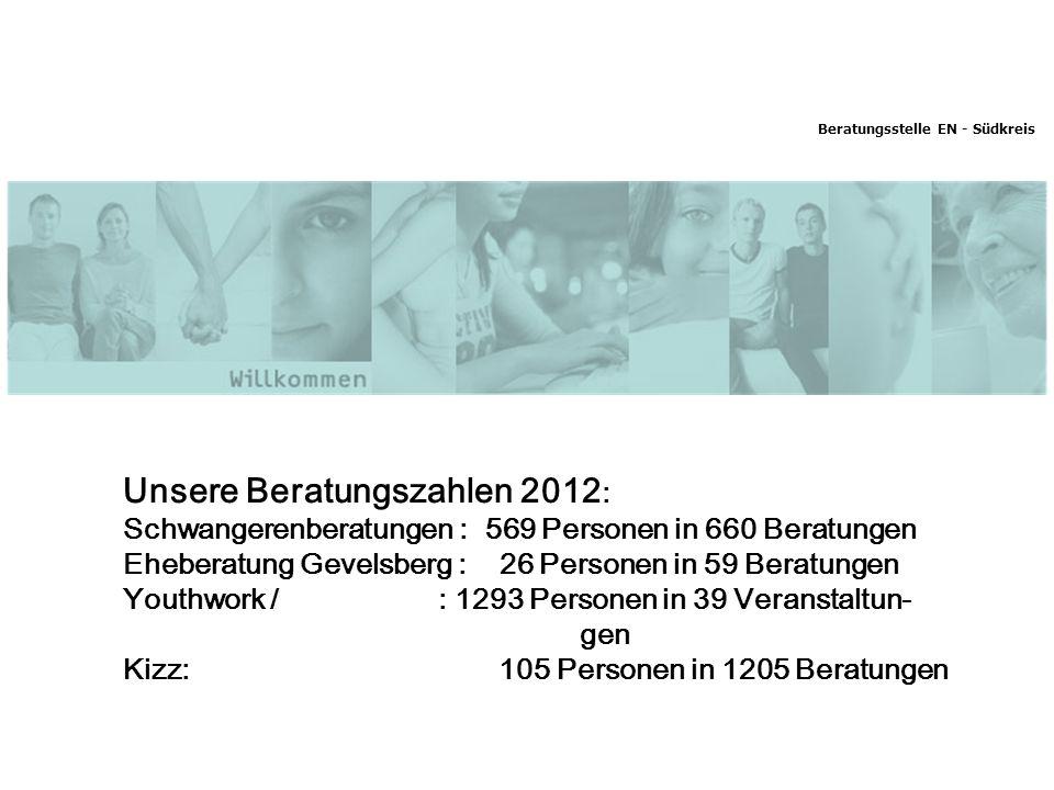 Unsere Beratungszahlen 2012: