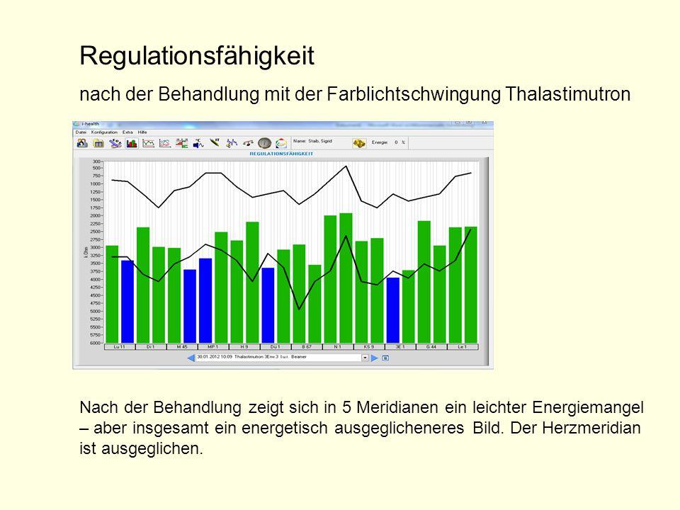Regulationsfähigkeit