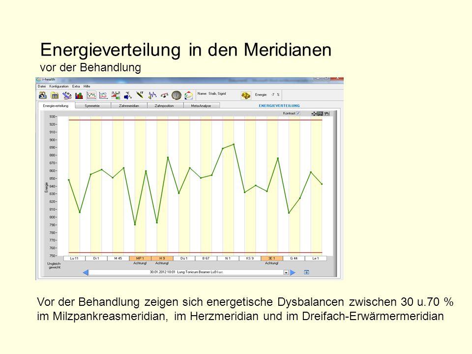 Energieverteilung in den Meridianen