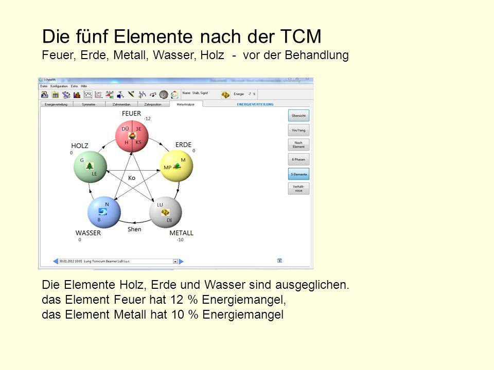 Die fünf Elemente nach der TCM