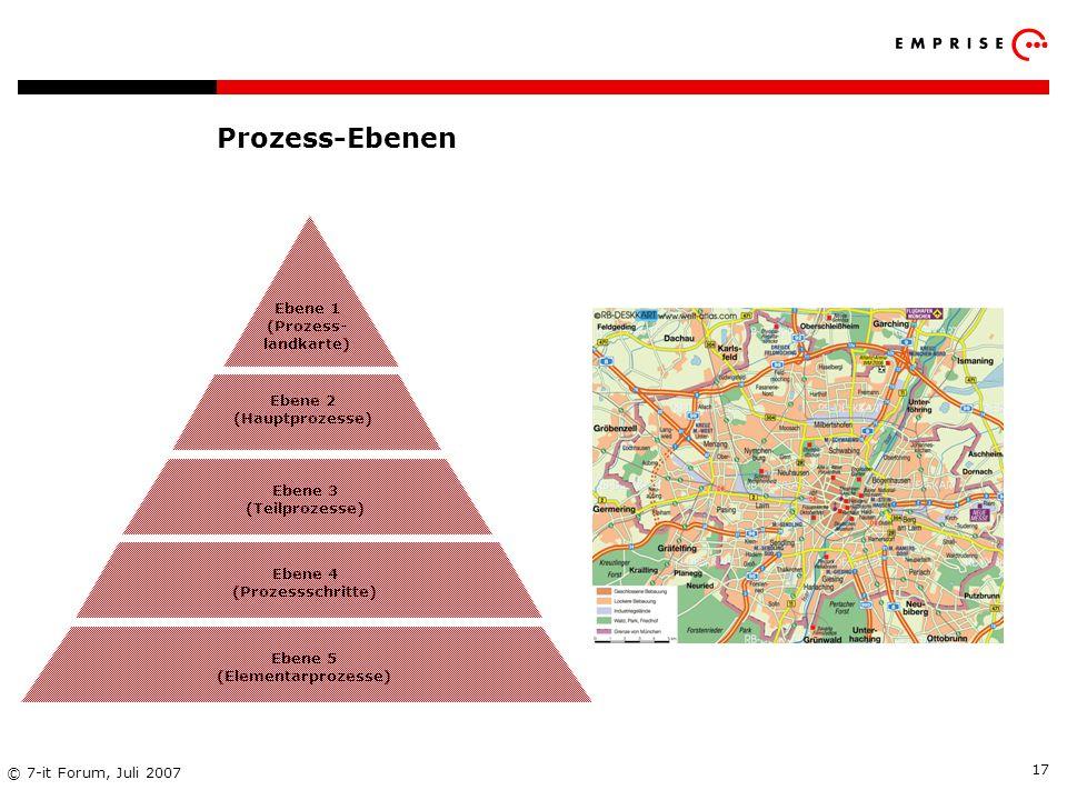 Prozess-Ebenen Ebene 1 (Prozess- landkarte) Ebene 2 (Hauptprozesse) Ebene 3 (Teilprozesse) Ebene 4 (Prozessschritte)