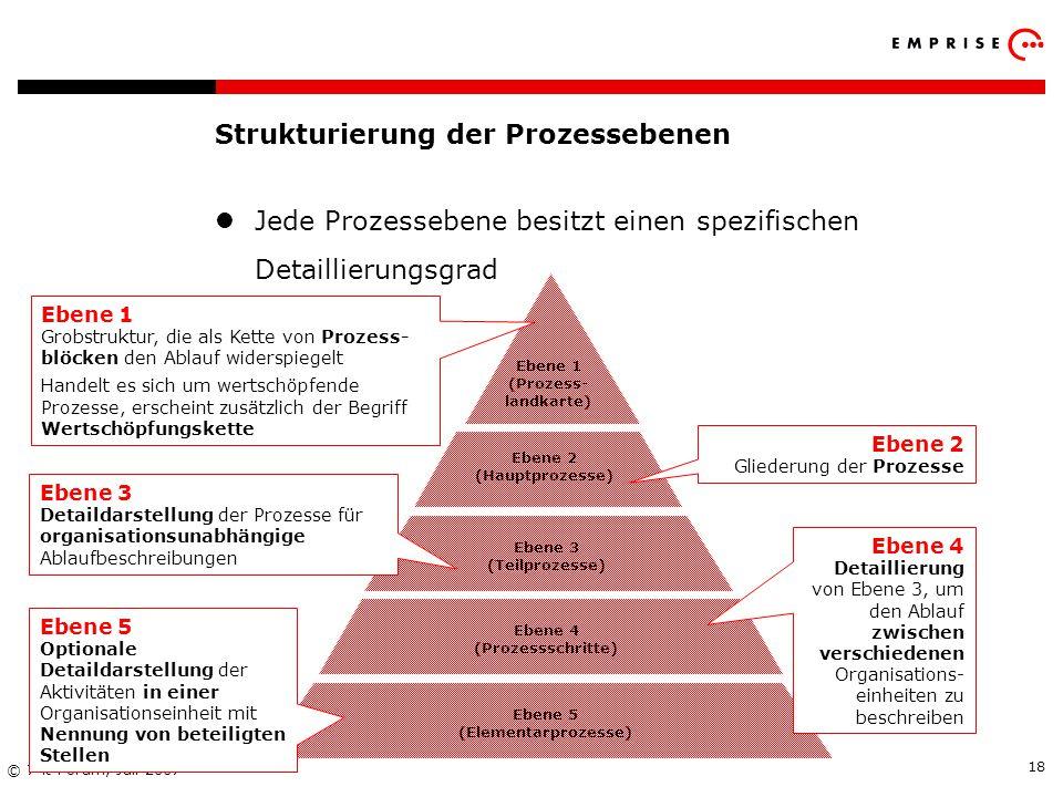 Strukturierung der Prozessebenen