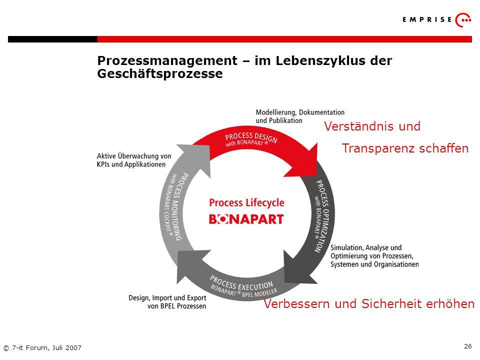 Prozessmanagement – im Lebenszyklus der Geschäftsprozesse
