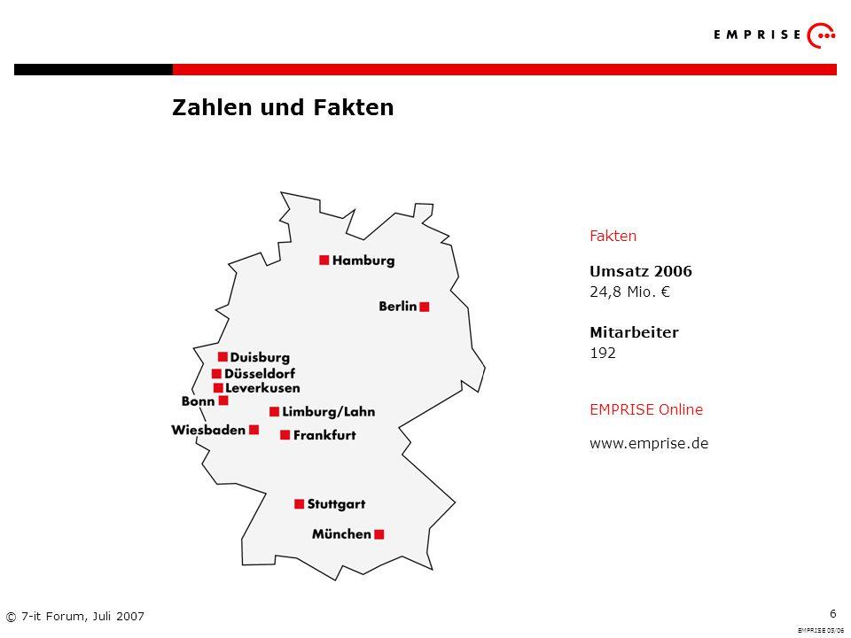 Zahlen und Fakten Fakten Umsatz 2006 24,8 Mio. € Mitarbeiter 192