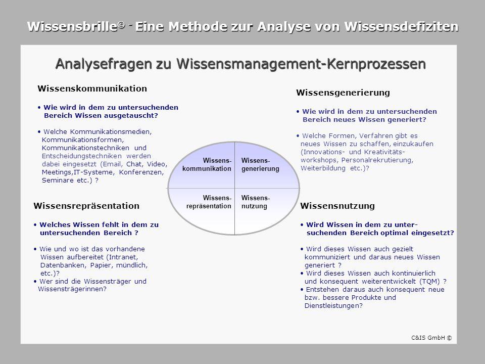 Wissensbrille© - Eine Methode zur Analyse von Wissensdefiziten
