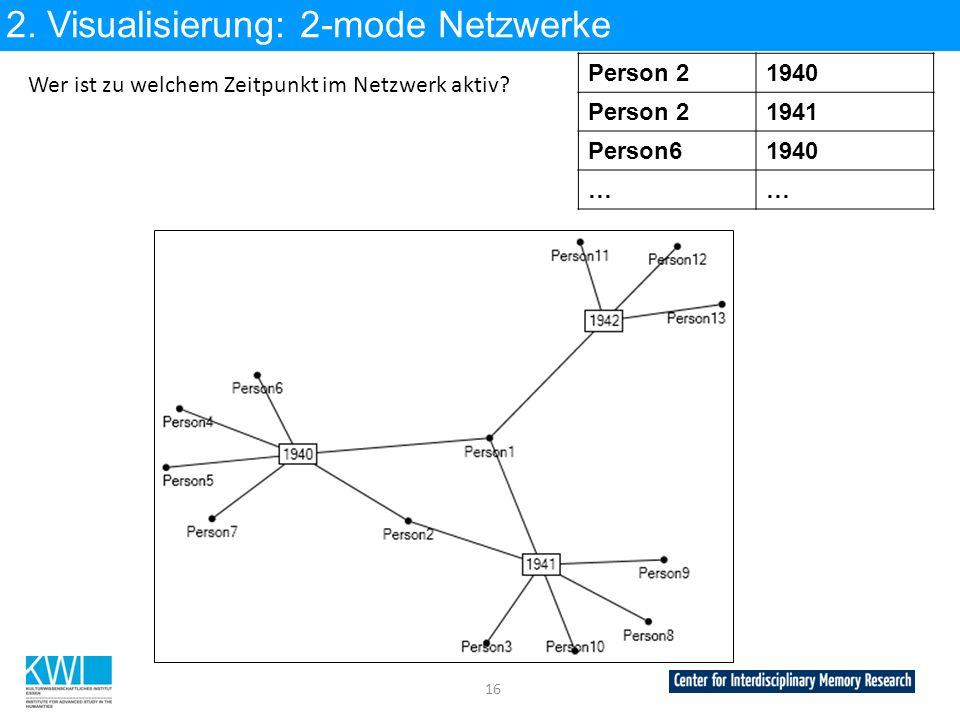 2. Visualisierung: 2-mode Netzwerke