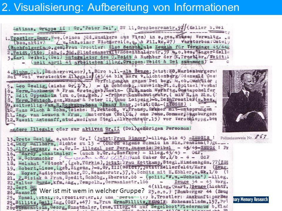 2. Visualisierung: Aufbereitung von Informationen