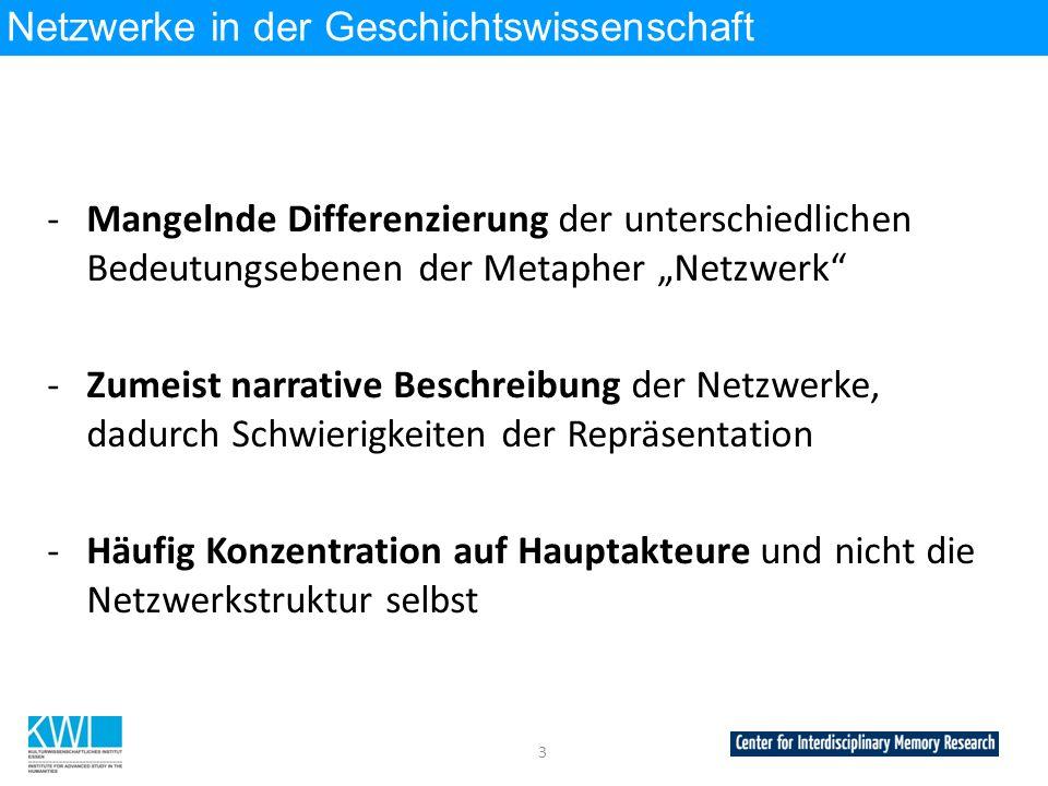 Netzwerke in der Geschichtswissenschaft