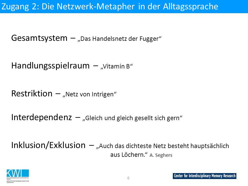 Zugang 2: Die Netzwerk-Metapher in der Alltagssprache