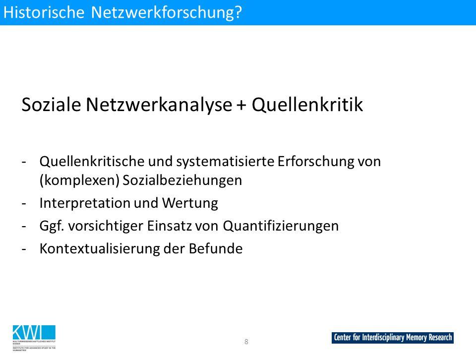 Historische Netzwerkforschung