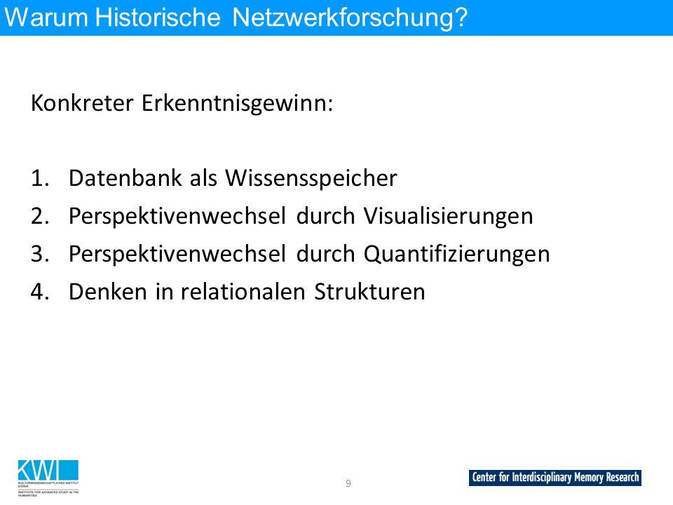 Warum Historische Netzwerkforschung