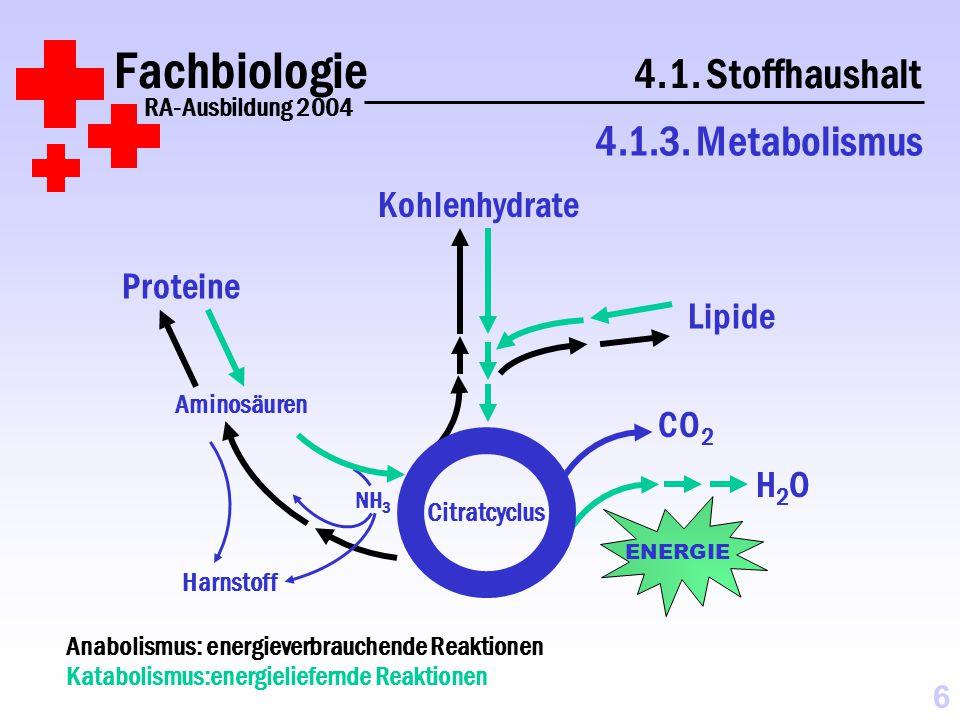 Fachbiologie 4.1. Stoffhaushalt