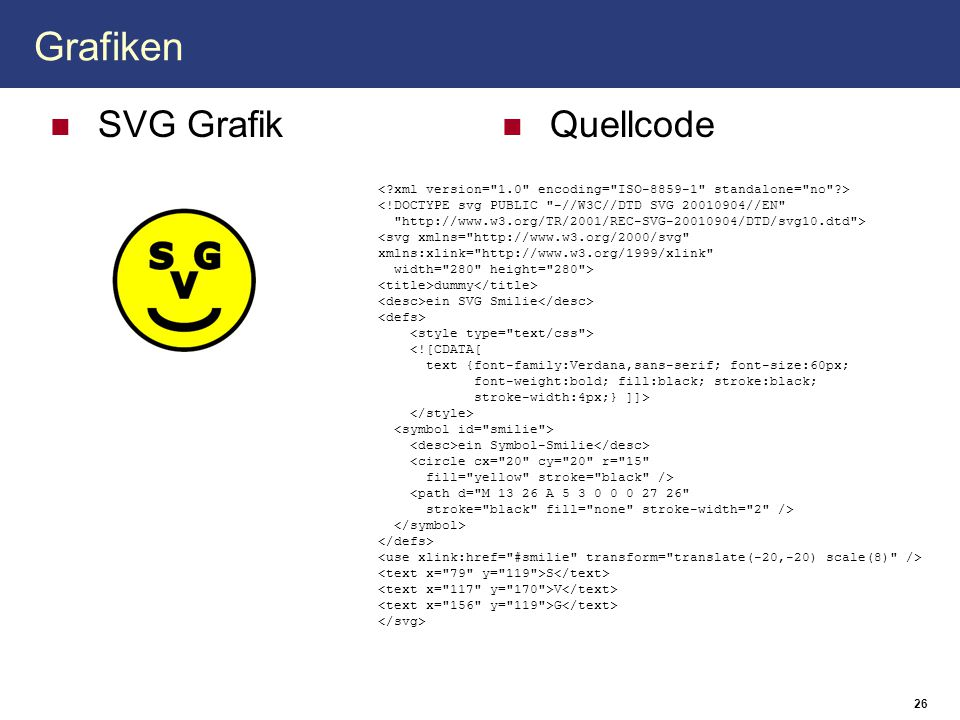Grafiken SVG Grafik Quellcode