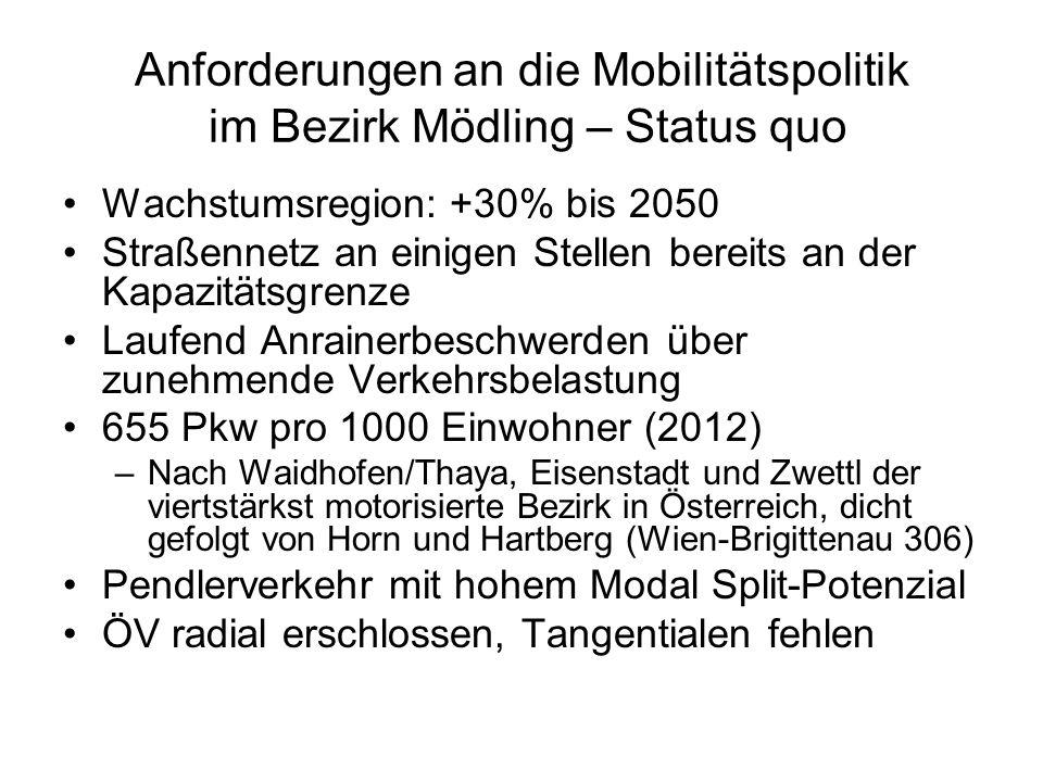 Anforderungen an die Mobilitätspolitik im Bezirk Mödling – Status quo