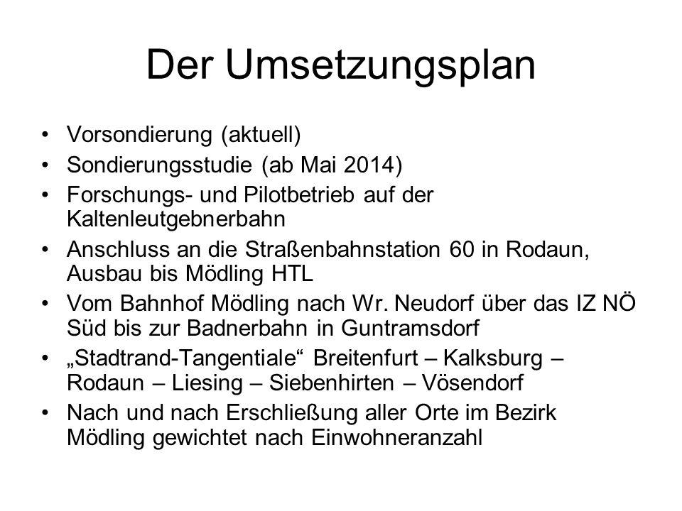 Der Umsetzungsplan Vorsondierung (aktuell)