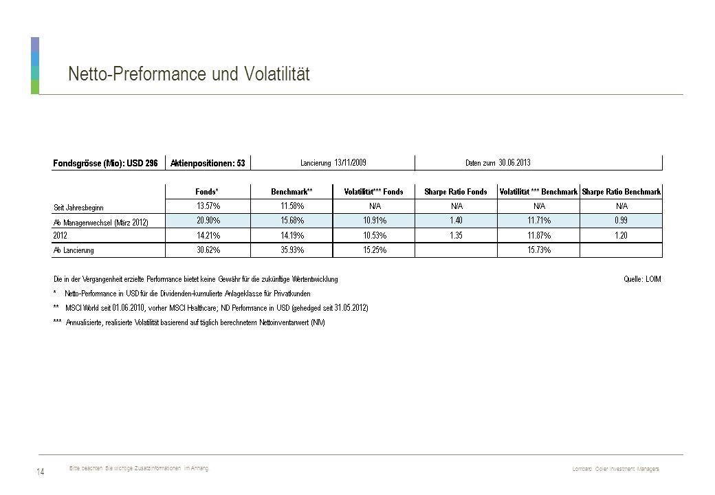Netto-Preformance und Volatilität