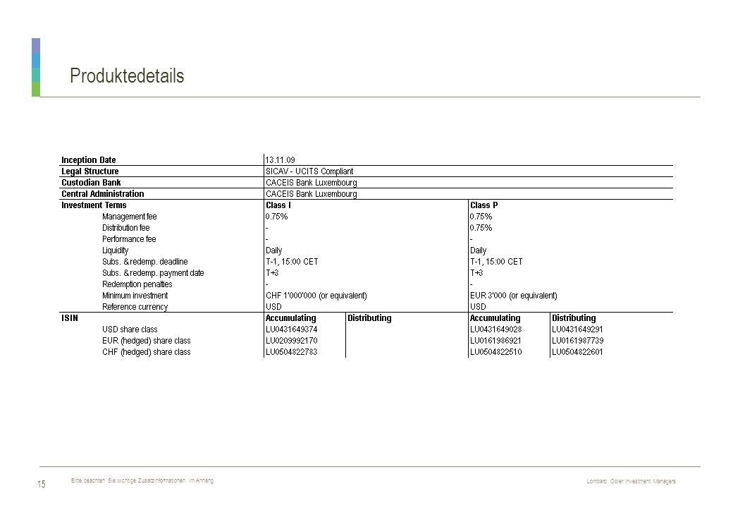 Produktedetails 15 Bitte beachten Sie wichtige Zusatzinformationen im Anhang.
