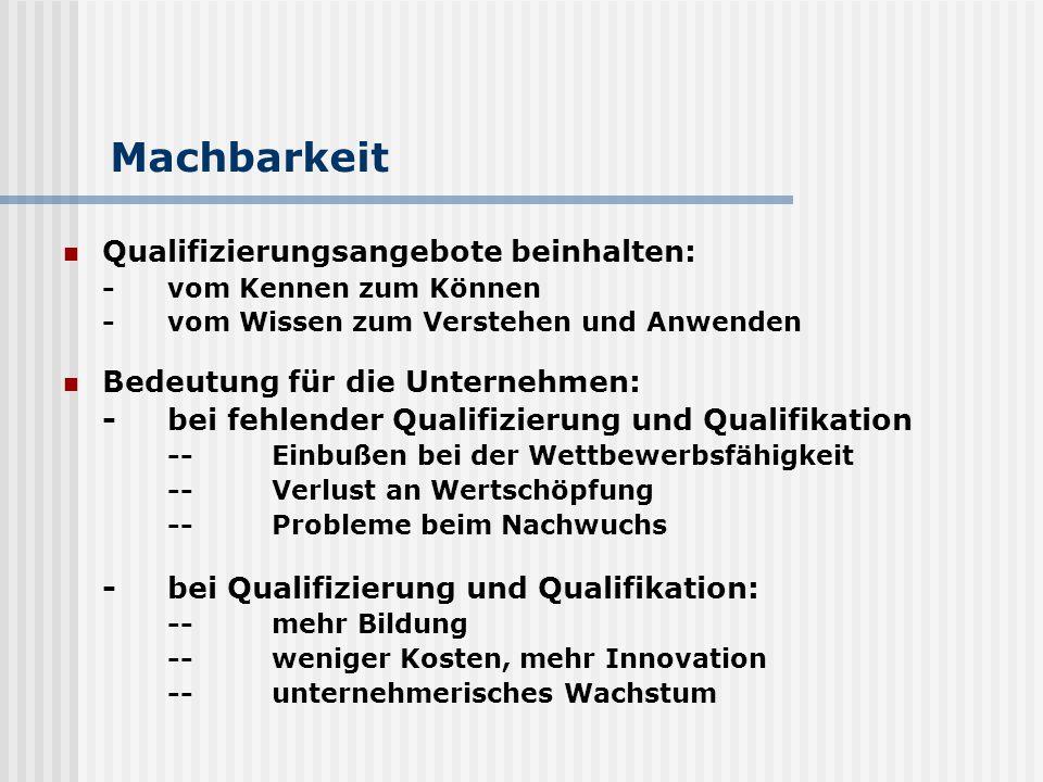 Machbarkeit Qualifizierungsangebote beinhalten: